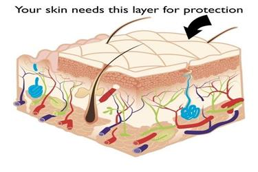 Exfoliation can create the very skin you hope to avoid