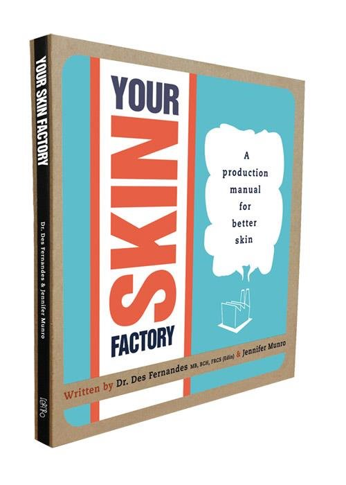 Your Skin Factory